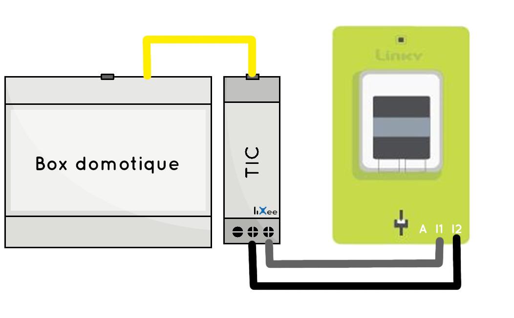 Schema de montage lixee TIC-DIN